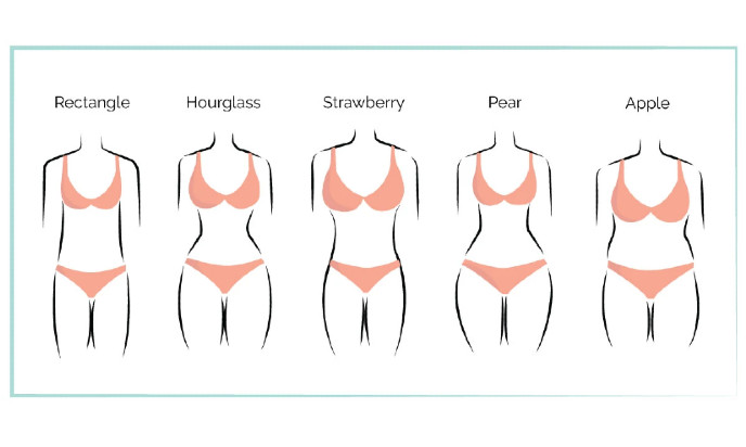 What is the best shapewear for my body